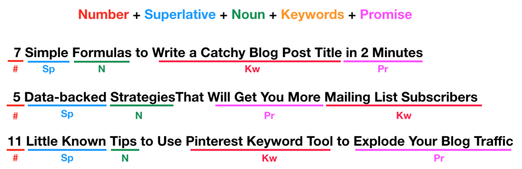 Catchy blog post titles 2