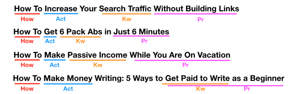 Catchy blog post titles 4