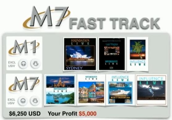 Prosperity of Life Review - M7 Fast track